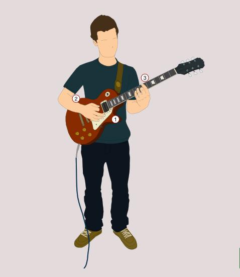 tenir la guitare - position debout